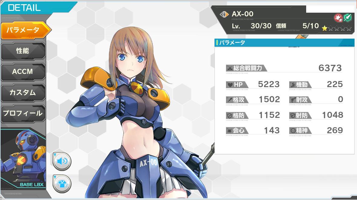 AX00(アックス)のステータス